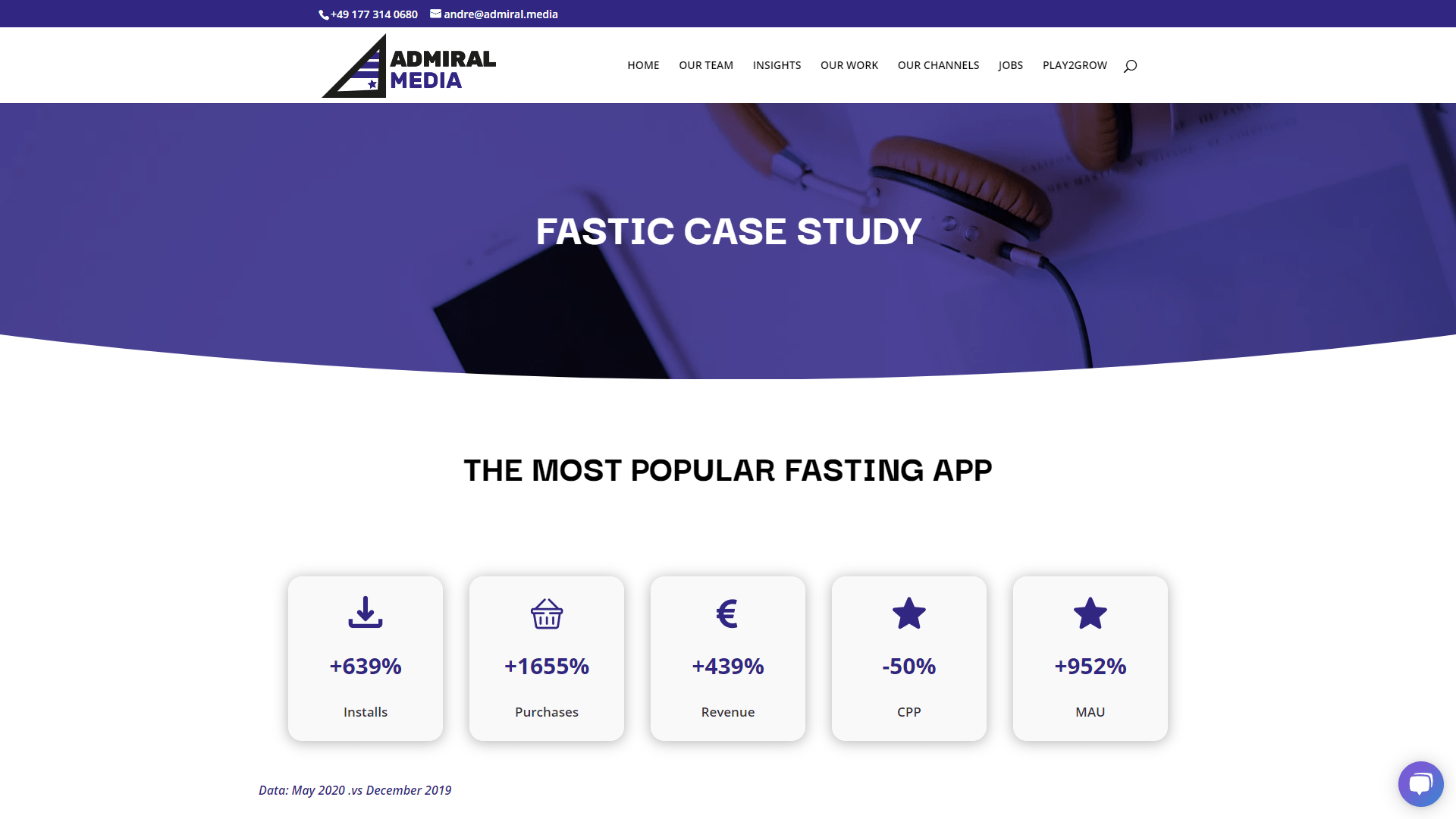 Fastic Case Study – Admiral Media
