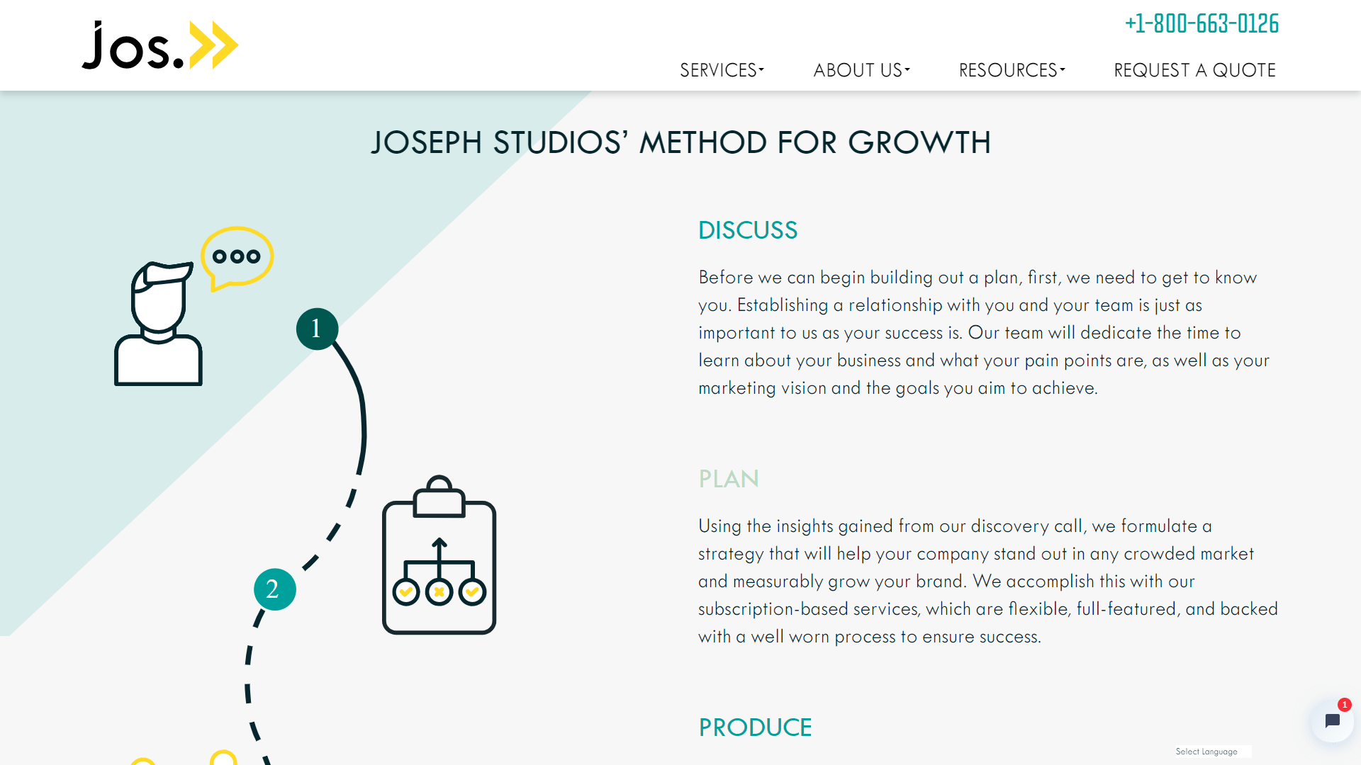 Joseph Studios – Organic Marketing – Marketing Agency In Atlanta4
