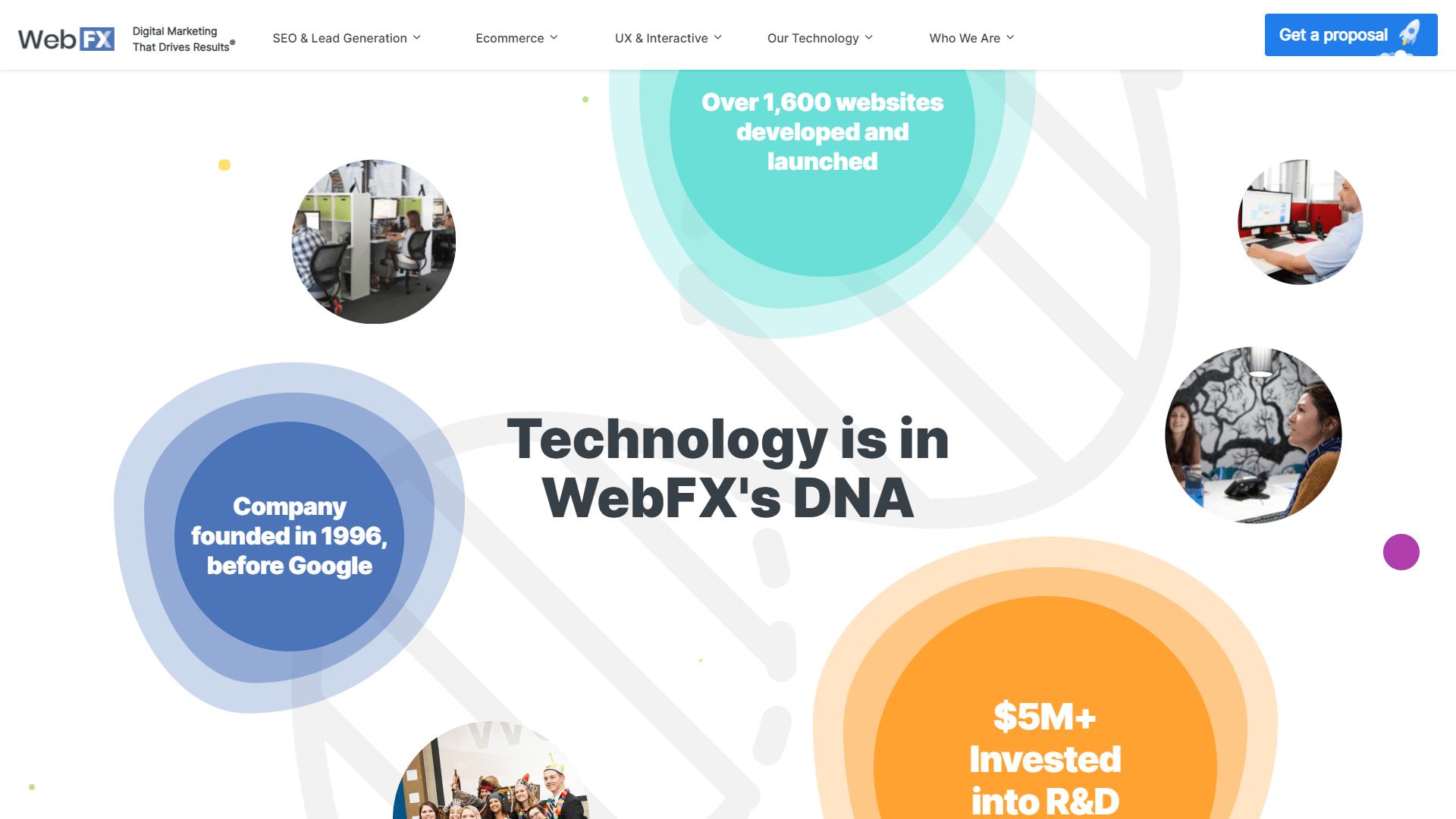 MarketingCloudFX – Marketing automation software by WebFX5