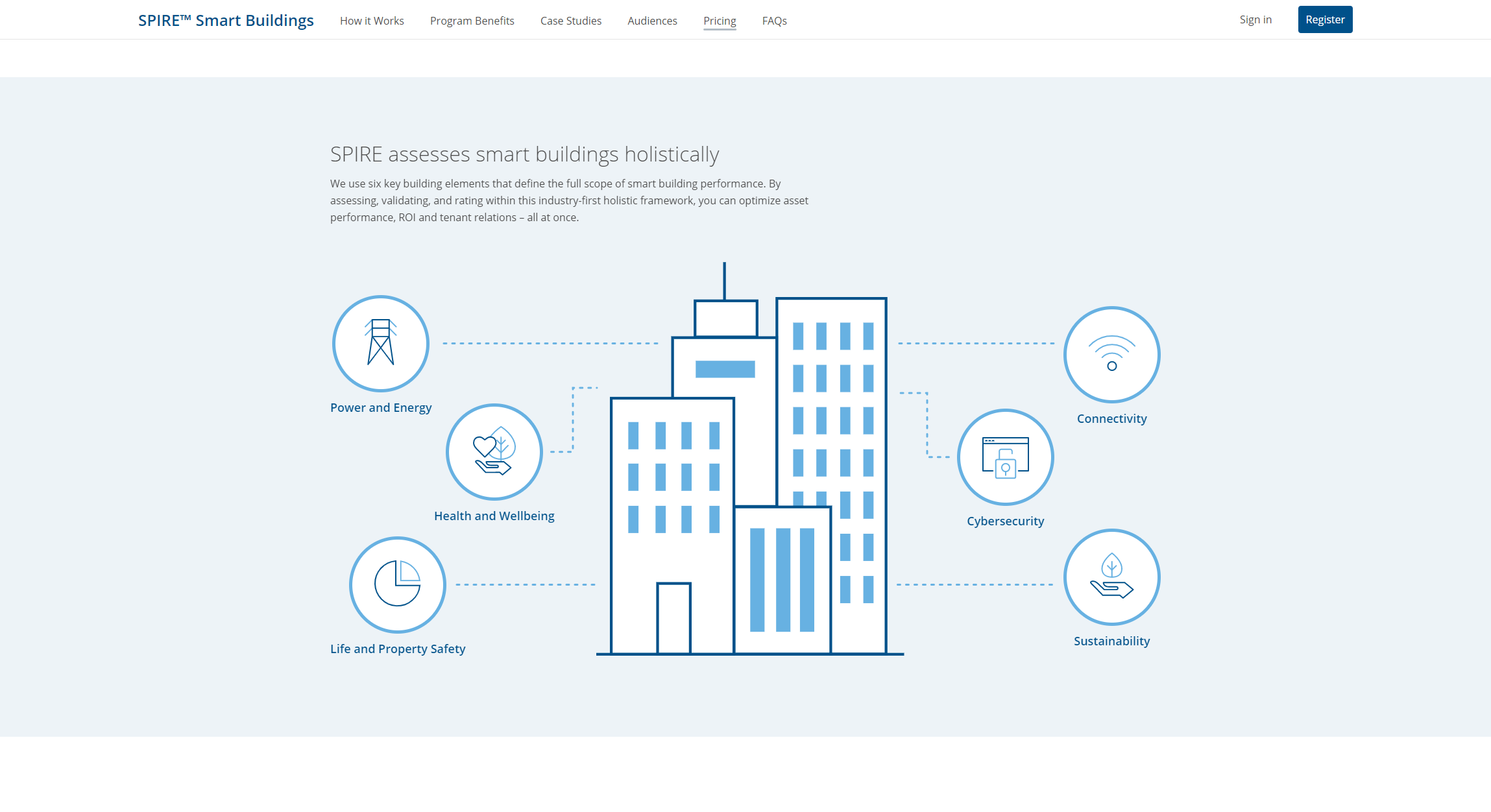 spiresmartbuildings.ul.com-3
